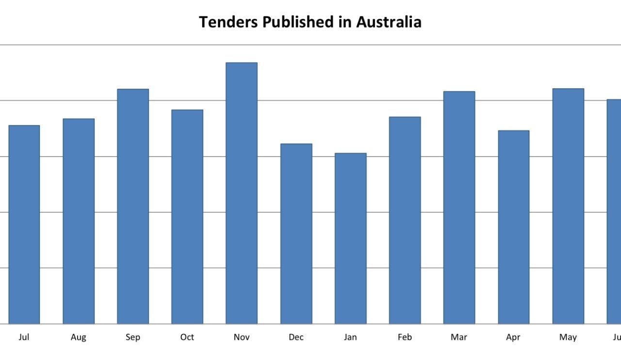Tenders-Peak-November